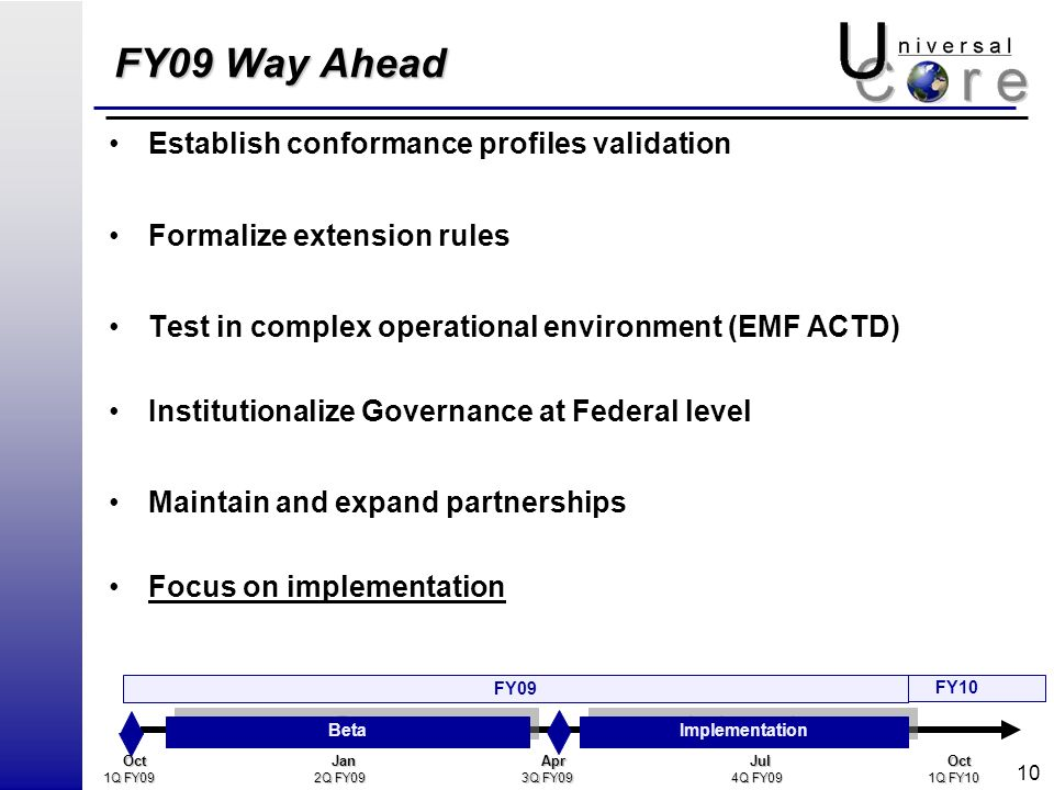 10 FY09 Way Ahead Establish conformance profiles validation Formalize extension rules Test in complex operational environment (EMF ACTD) Institutionalize Governance at Federal level Maintain and expand partnerships Focus on implementation FY10 FY09 Implementation Beta OctJanApr JulOct 1Q FY09 2Q FY09 3Q FY09 4Q FY09 1Q FY10