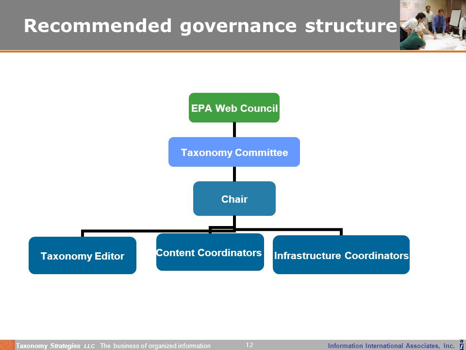 Taxonomy Strategies LLC The business of organized information 12 Information International Associates, Inc. Recommended governance structure EPA Web C