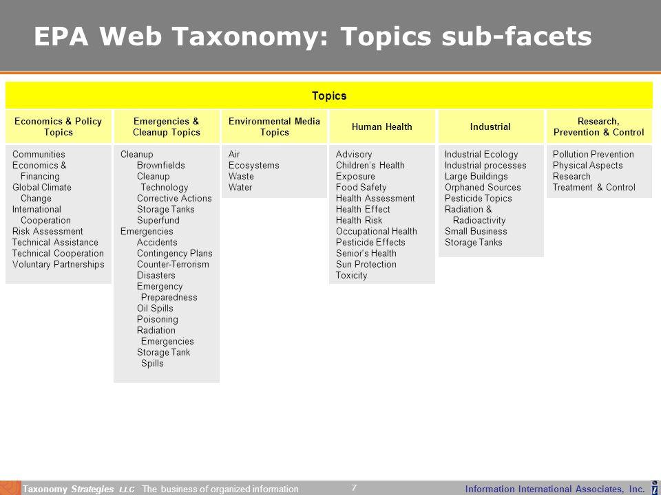 Taxonomy Strategies LLC The business of organized information 7 Information International Associates, Inc.