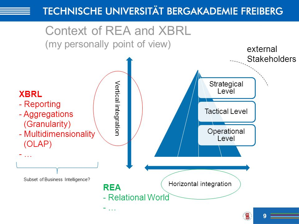 Context of REA and XBRL (my personally point of view) 9 Strategical Level Tactical Level Operational Level Horizontal integration Vertical integration XBRL - Reporting - Aggregations (Granularity) - Multidimensionality (OLAP) - … REA - Relational World - … Subset of Business Intelligence.