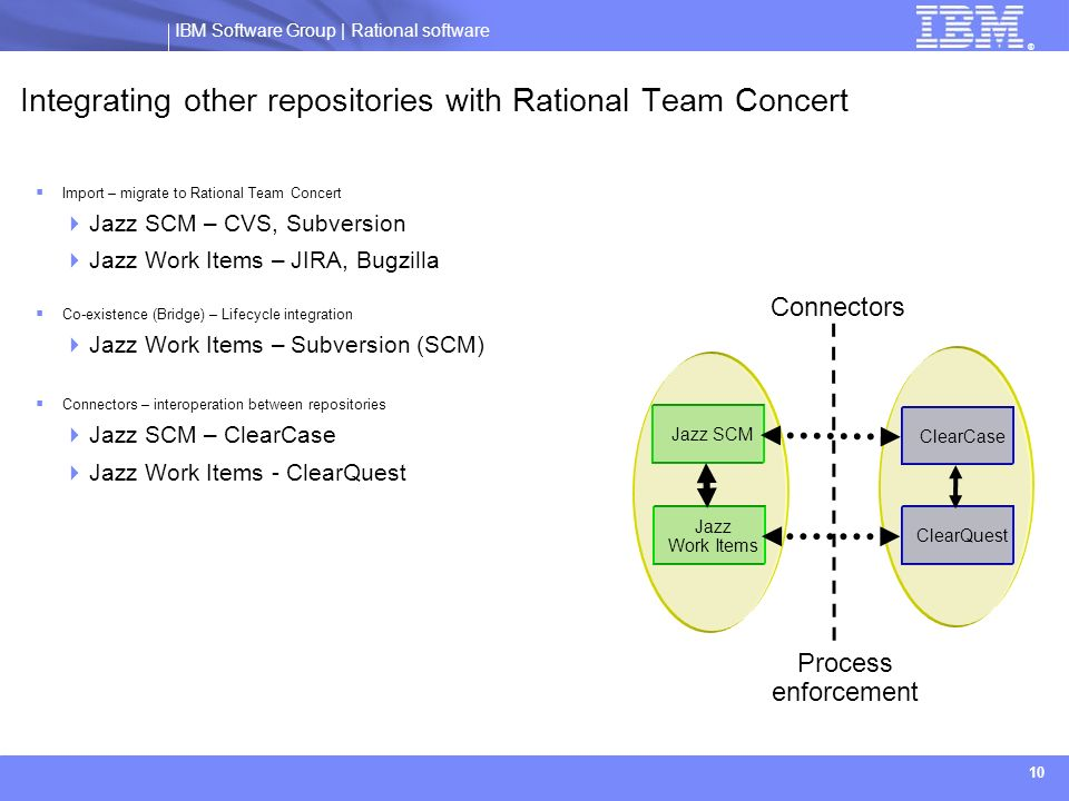 IBM Software Group | Rational software ® 10 Integrating other repositories with Rational Team Concert Import – migrate to Rational Team Concert Jazz S