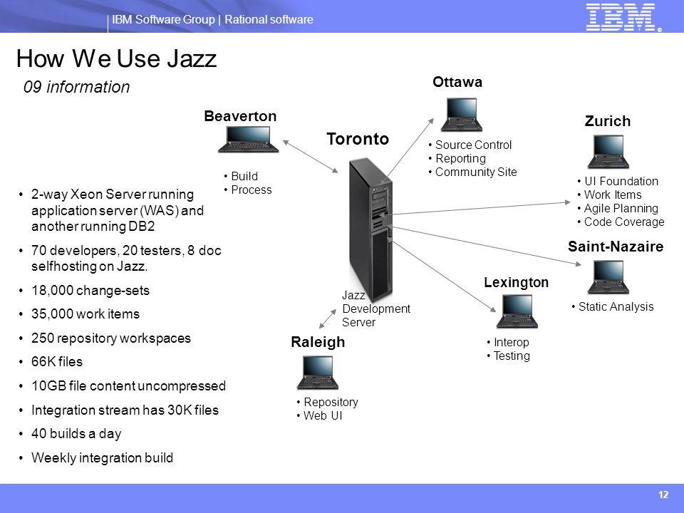 IBM Software Group | Rational software ® 12 How We Use Jazz 09 information Toronto Jazz Development Server Beaverton Build Process Ottawa Source Contr
