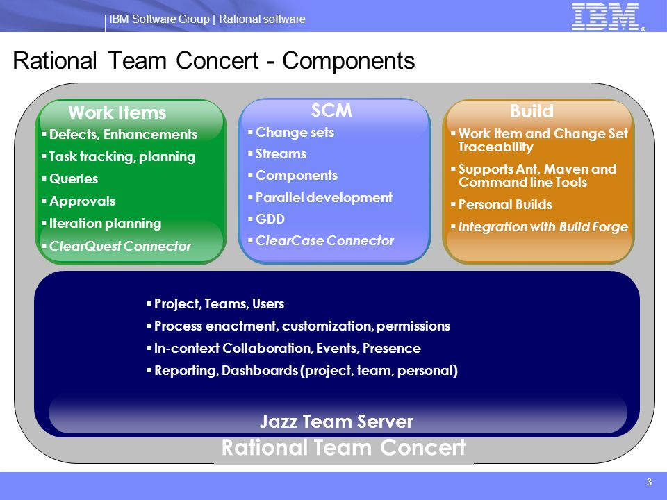 IBM Software Group | Rational software ® 3 Rational Team Concert - Components Rational Team Concert Build Work Item and Change Set Traceability Suppor