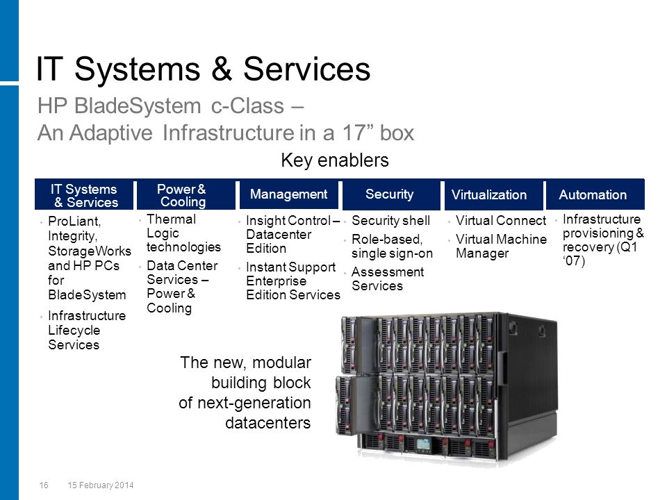 16 15 February 2014 IT Systems & Services The new, modular building block of next-generation datacenters Thermal Logic technologies Data Center Servic