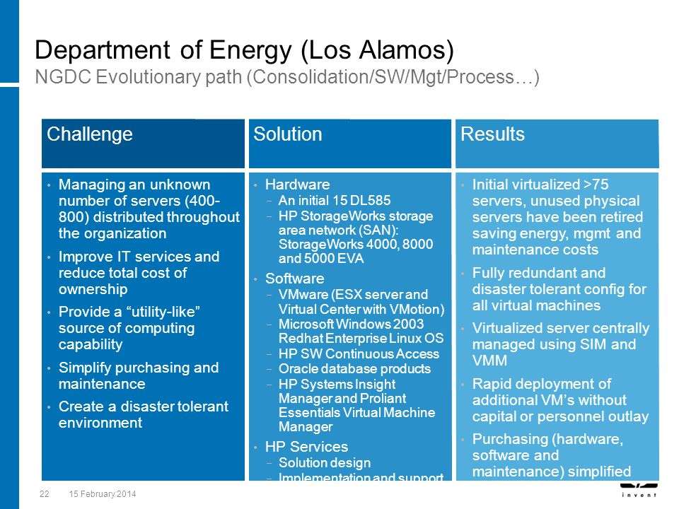 Department of Energy (Los Alamos) Initial virtualized >75 servers, unused physical servers have been retired saving energy, mgmt and maintenance costs