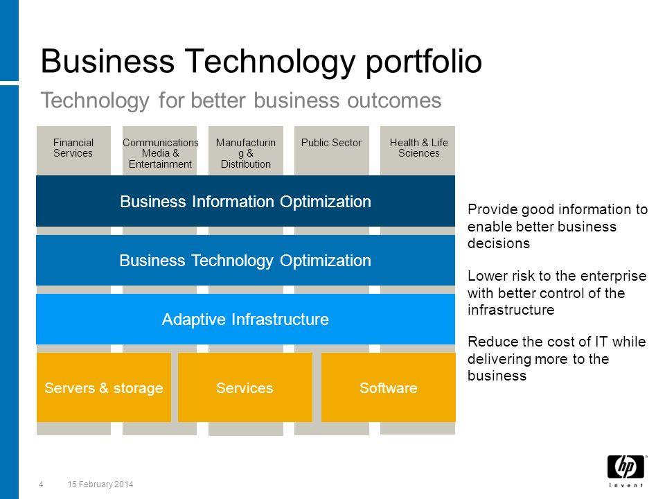 Business Technology portfolio Business Information Optimization Business Technology Optimization Adaptive Infrastructure Servers & storageServicesSoft