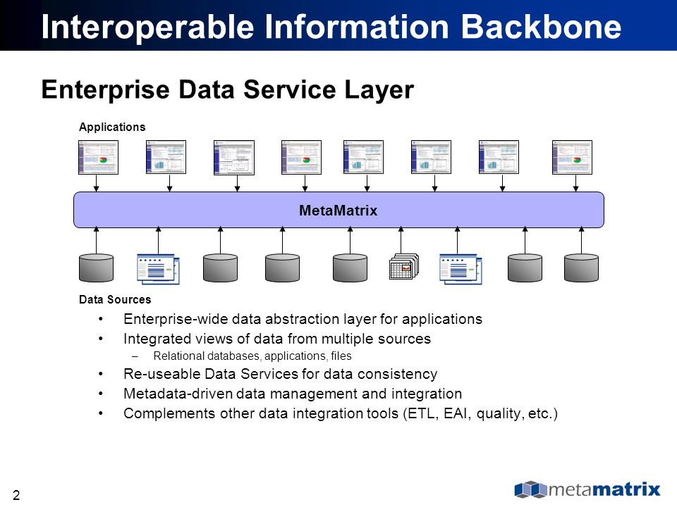 2 Interoperable Information Backbone Enterprise-wide data abstraction layer for applications Integrated views of data from multiple sources –Relationa