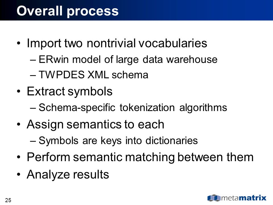 25 Overall process Import two nontrivial vocabularies –ERwin model of large data warehouse –TWPDES XML schema Extract symbols –Schema-specific tokeniz
