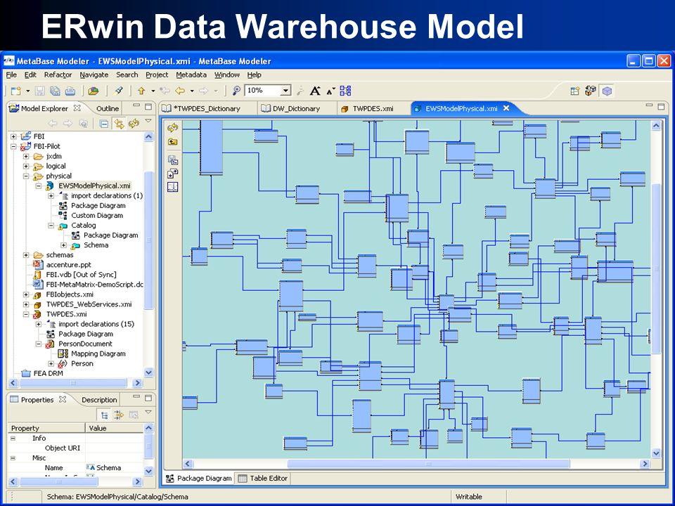 26 ERwin Data Warehouse Model