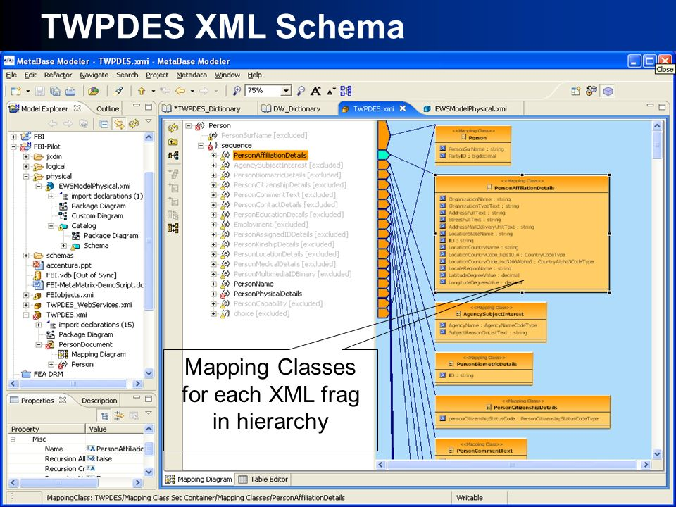27 TWPDES XML Schema Mapping Classes for each XML frag in hierarchy