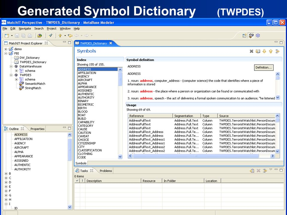 28 Generated Symbol Dictionary (TWPDES)