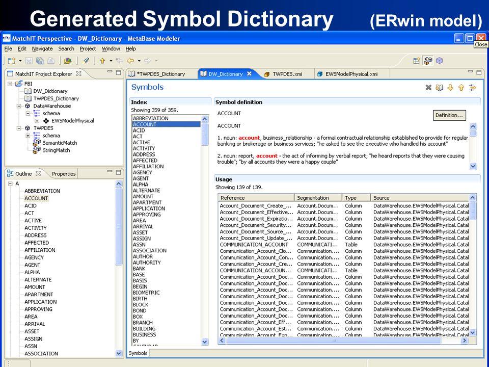 29 Generated Symbol Dictionary (ERwin model)