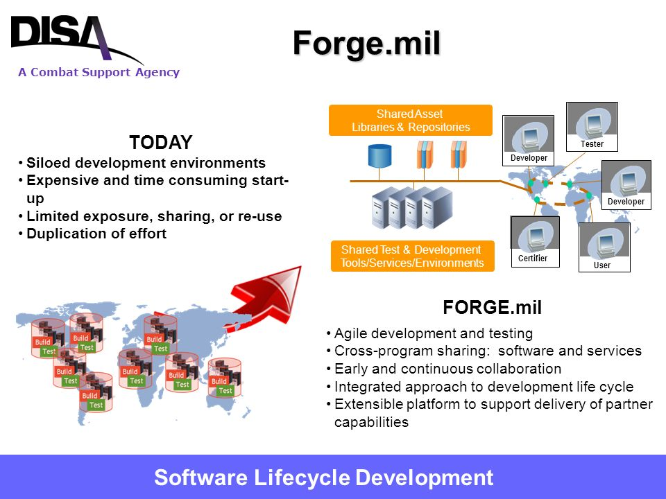 A Combat Support Agency 16Forge.mil TODAY Siloed development environments Expensive and time consuming start- up Limited exposure, sharing, or re-use