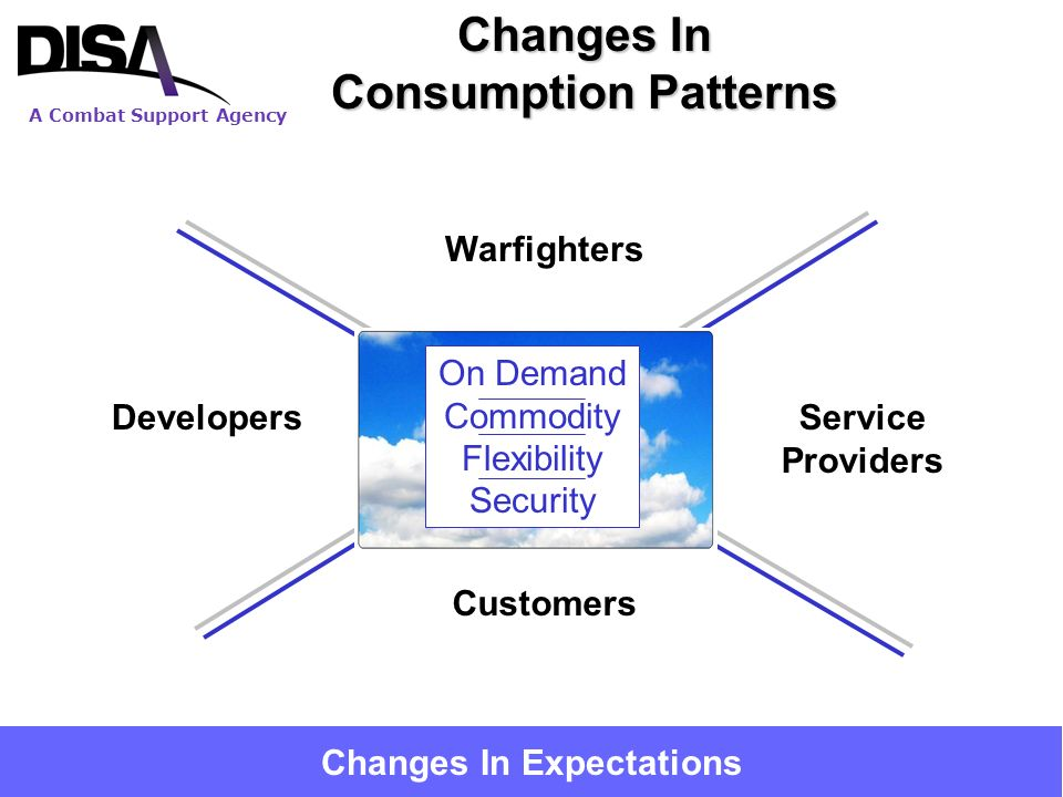 A Combat Support Agency 3 Changes In Consumption Patterns DevelopersService Providers Warfighters Customers On Demand Commodity Flexibility Security C