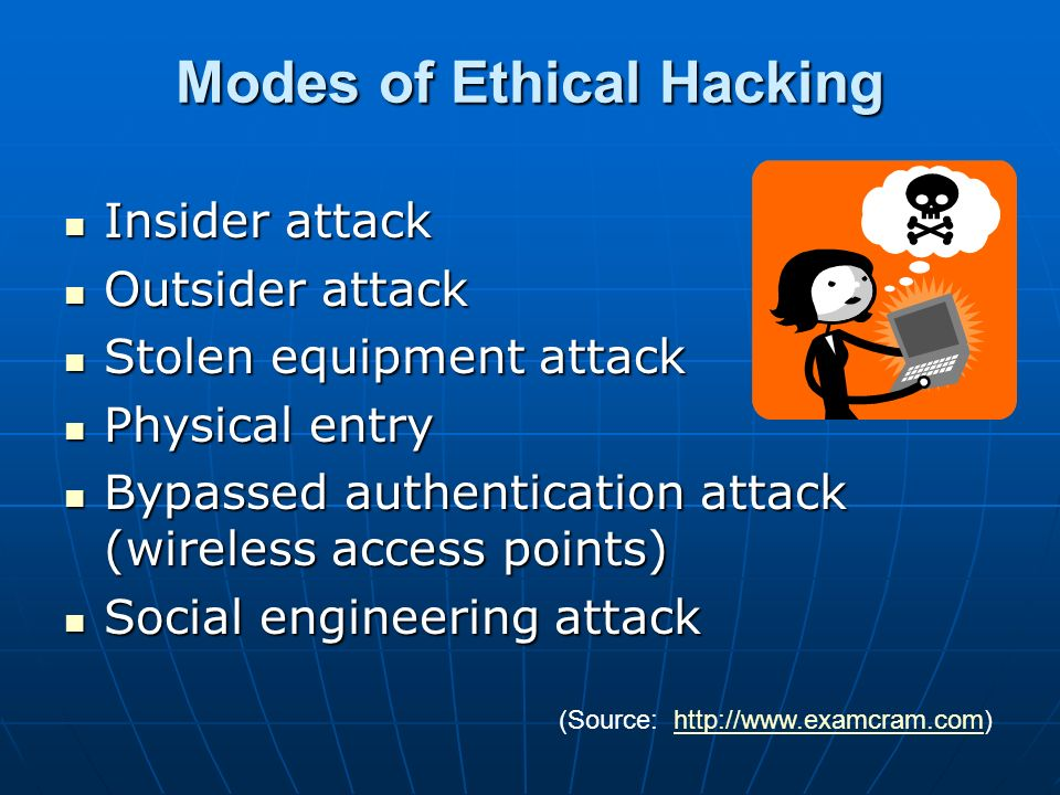 Modes of Ethical Hacking Insider attack Insider attack Outsider attack Outsider attack Stolen equipment attack Stolen equipment attack Physical entry