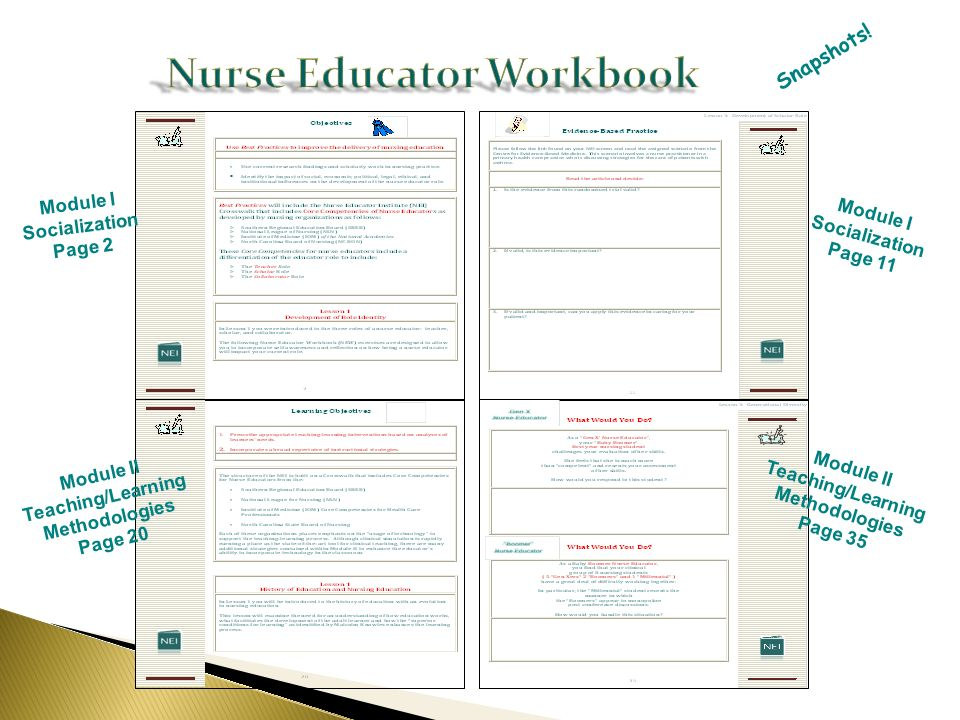 Module I Socialization Page 2 Module I Socialization Page 11 Module II Teaching/Learning Methodologies Page 20 Module II Teaching/Learning Methodologi