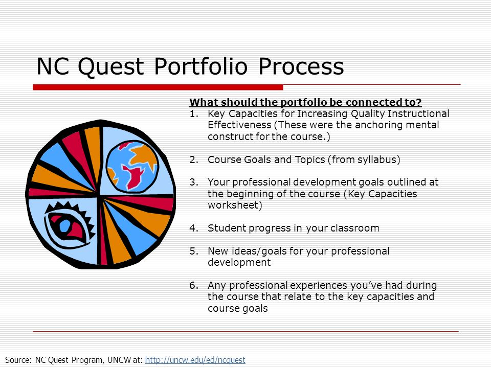 NC Quest Portfolio Process What should the portfolio be connected to? 1.Key Capacities for Increasing Quality Instructional Effectiveness (These were