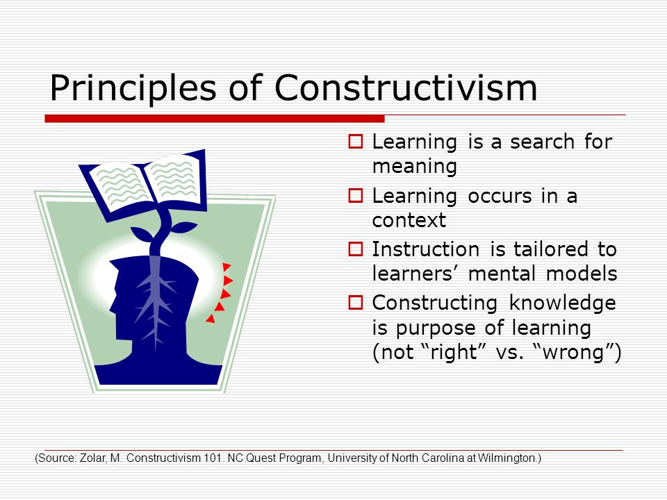 Principles of Constructivism Learning is a search for meaning Learning occurs in a context Instruction is tailored to learners mental models Construct