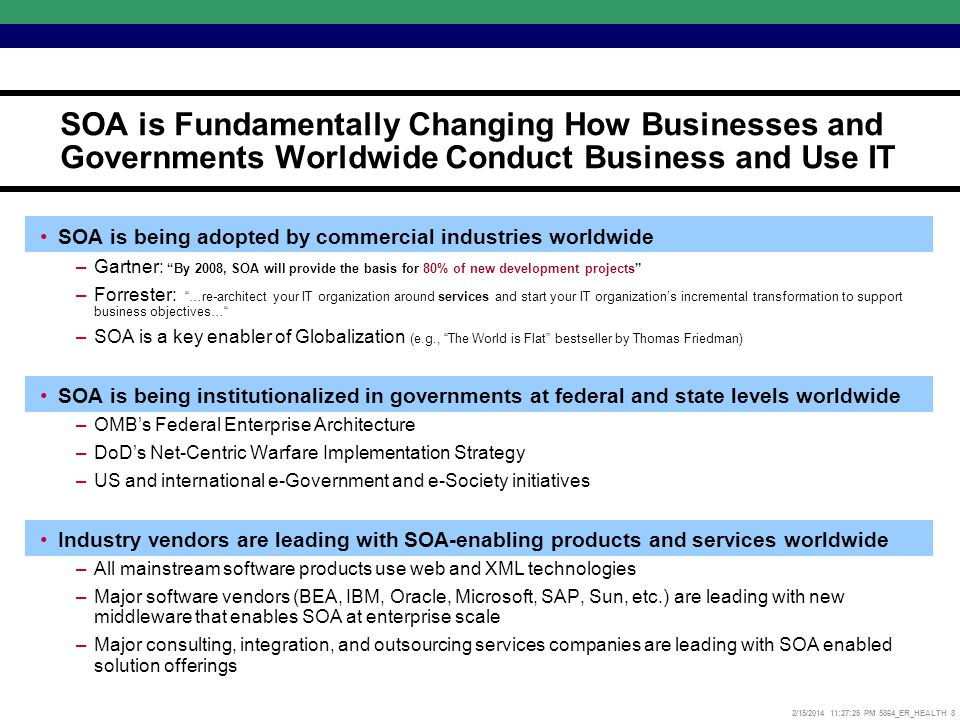 2/15/2014 11:27:52 PM 5864_ER_HEALTH 8 SOA is being adopted by commercial industries worldwide –Gartner: By 2008, SOA will provide the basis for 80% of new development projects –Forrester: …re-architect your IT organization around services and start your IT organizations incremental transformation to support business objectives… –SOA is a key enabler of Globalization (e.g., The World is Flat bestseller by Thomas Friedman) SOA is being institutionalized in governments at federal and state levels worldwide –OMBs Federal Enterprise Architecture –DoDs Net-Centric Warfare Implementation Strategy –US and international e-Government and e-Society initiatives Industry vendors are leading with SOA-enabling products and services worldwide –All mainstream software products use web and XML technologies –Major software vendors (BEA, IBM, Oracle, Microsoft, SAP, Sun, etc.) are leading with new middleware that enables SOA at enterprise scale –Major consulting, integration, and outsourcing services companies are leading with SOA enabled solution offerings SOA is Fundamentally Changing How Businesses and Governments Worldwide Conduct Business and Use IT