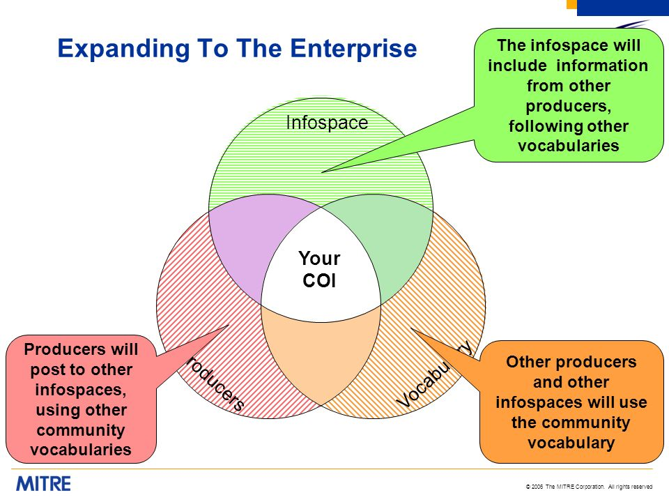© 2006 The MITRE Corporation. All rights reserved Expanding To The Enterprise Infospace Producers Vocabulary Your COI The infospace will include infor