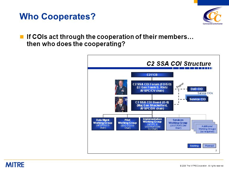 © 2006 The MITRE Corporation. All rights reserved Who Cooperates? If COIs act through the cooperation of their members… then who does the cooperating?