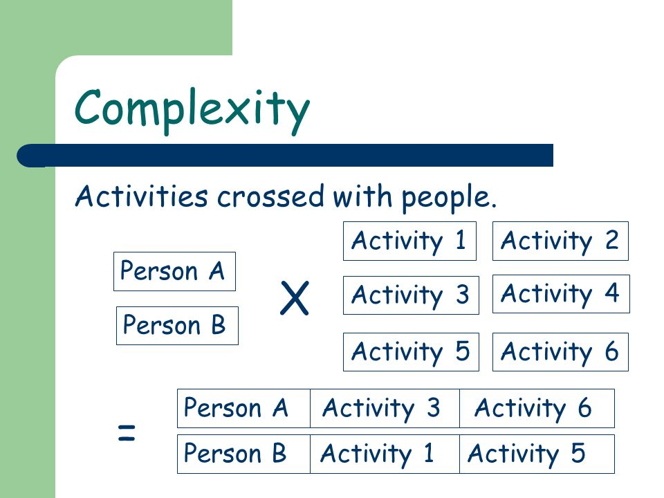 Complexity Activities crossed with people. Activity 1Activity 2 Activity 4 Activity 3 Activity 5Activity 6 X = Person B Person A Person A Activity 3 A