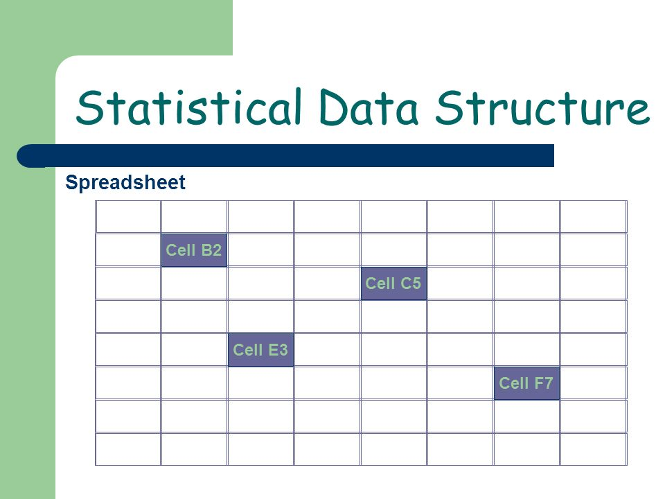 Cell B2 Cell E3 Cell C5 Cell F7 Spreadsheet Statistical Data Structure