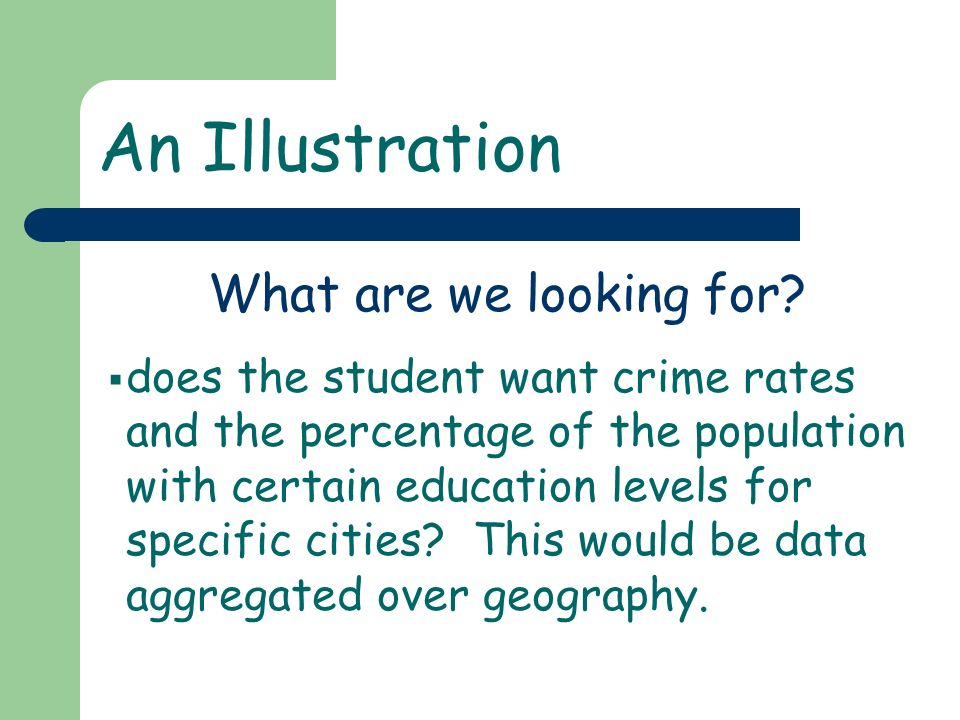 An Illustration does the student want crime rates and the percentage of the population with certain education levels for specific cities? This would b