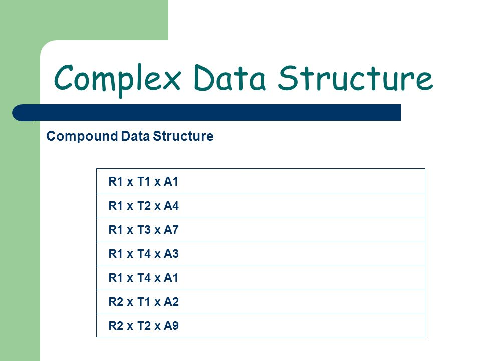 Complex Data Structure Compound Data Structure R1 x T1 x A1R1 x T2 x A4R1 x T3 x A7R1 x T4 x A3R1 x T4 x A1R2 x T1 x A2R2 x T2 x A9