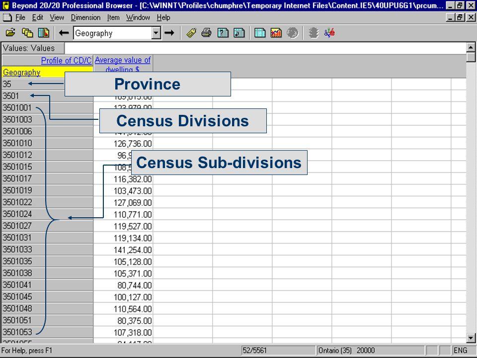 Census Sub-divisions Census Divisions Province