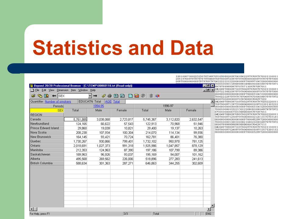 Statistics and Data