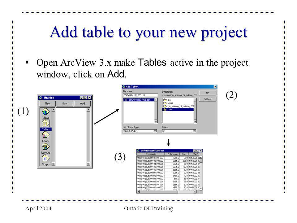 April 2004Ontario DLI training Add table to your new project Open ArcView 3.x make Tables active in the project window, click on Add. (1) (2) (3)