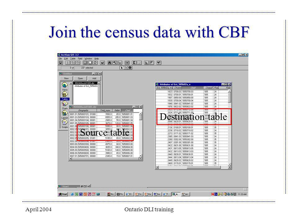 April 2004Ontario DLI training Join the census data with CBF Source table Destination table