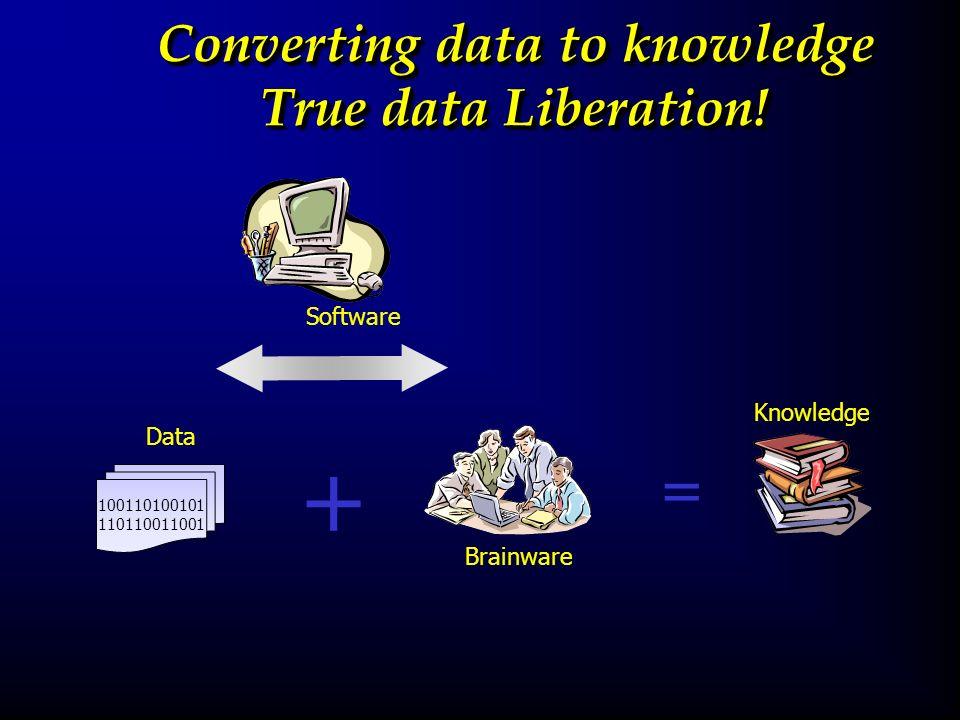 Converting data to knowledge True data Liberation! 100110100101 110110011001 Data Brainware + Knowledge = Software