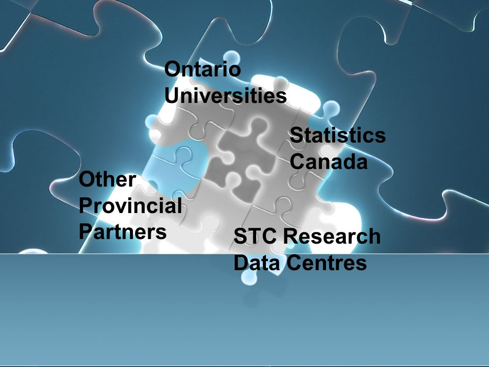 Ontario Universities Statistics Canada Other Provincial Partners STC Research Data Centres