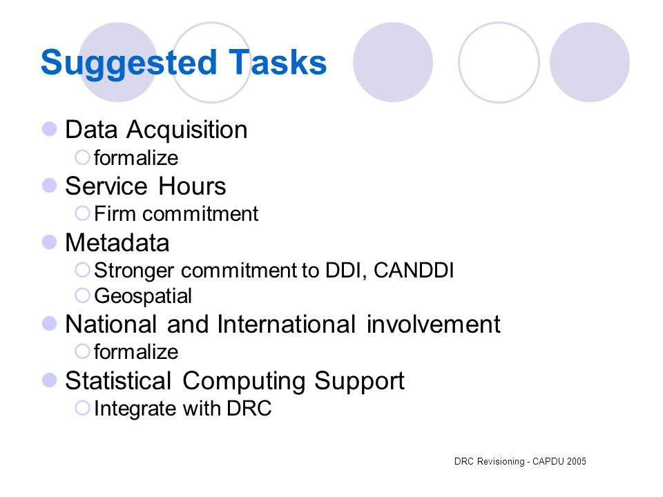 DRC Revisioning - CAPDU 2005 Suggested Tasks Data Acquisition formalize Service Hours Firm commitment Metadata Stronger commitment to DDI, CANDDI Geospatial National and International involvement formalize Statistical Computing Support Integrate with DRC