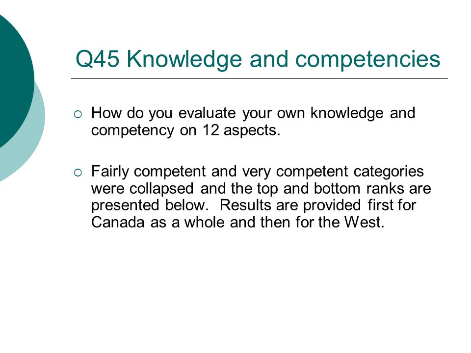 Q45 Knowledge and competencies How do you evaluate your own knowledge and competency on 12 aspects.