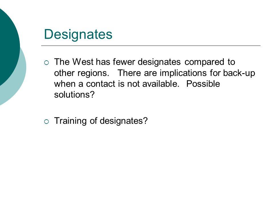 Designates The West has fewer designates compared to other regions.