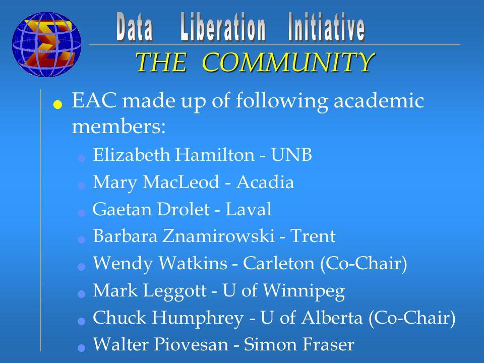 EAC made up of following academic members: Elizabeth Hamilton - UNB Mary MacLeod - Acadia Gaetan Drolet - Laval Barbara Znamirowski - Trent Wendy Watkins - Carleton (Co-Chair) Mark Leggott - U of Winnipeg Chuck Humphrey - U of Alberta (Co-Chair) Walter Piovesan - Simon Fraser THE COMMUNITY