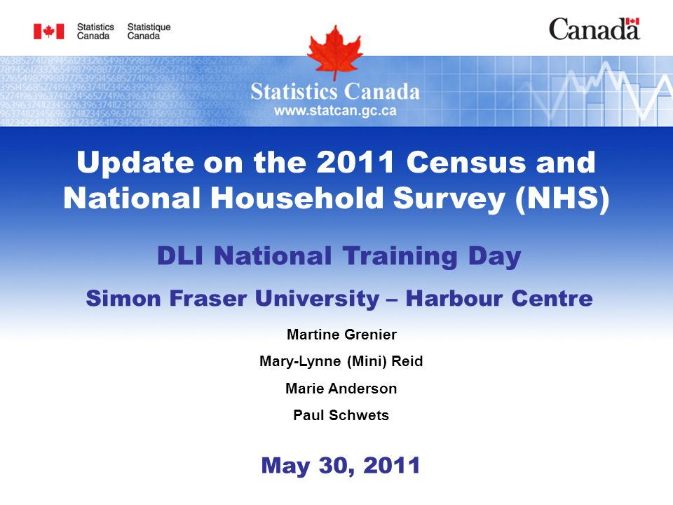 DLI National Training Day 2 Presentation outline Part 1: 2011 Census and National Household Survey – General Description / differences Communication plans / update for census and National Household Survey (NHS) What is going on out in the field.