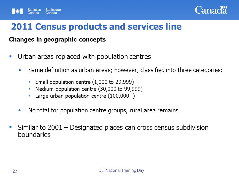 DLI National Training Day 23 2011 Census products and services line Changes in geographic concepts Urban areas replaced with population centres Same definition as urban areas; however, classified into three categories: Small population centre (1,000 to 29,999) Medium population centre (30,000 to 99,999) Large urban population centre (100,000+) No total for population centre groups, rural area remains Similar to 2001 – Designated places can cross census subdivision boundaries