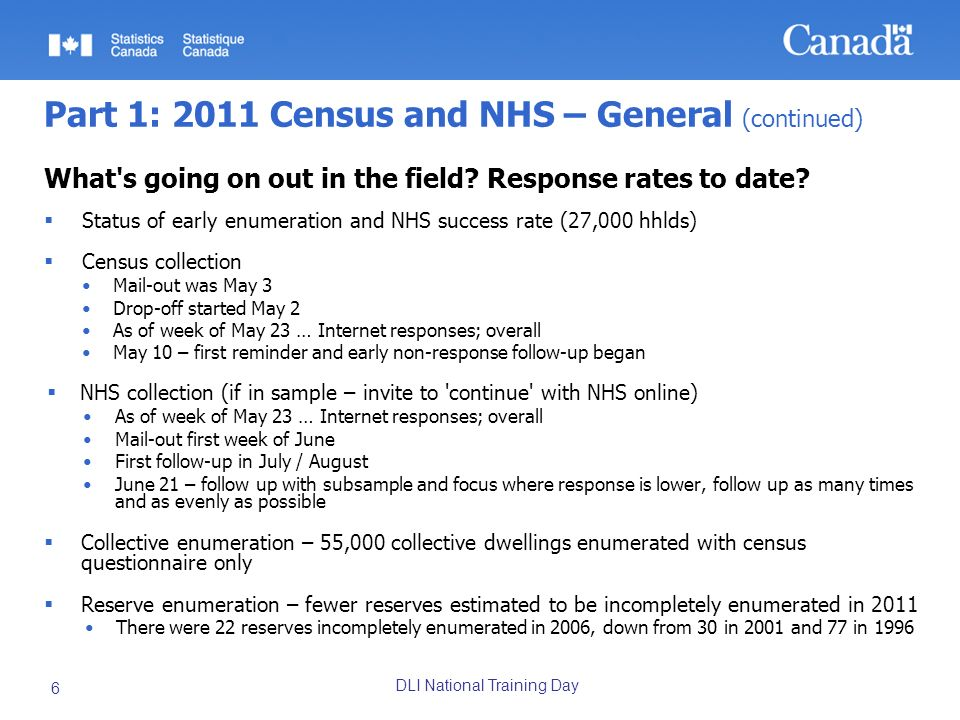DLI National Training Day 6 Part 1: 2011 Census and NHS – General (continued) What's going on out in the field? Response rates to date? Status of earl