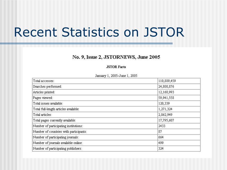 Recent Statistics on JSTOR