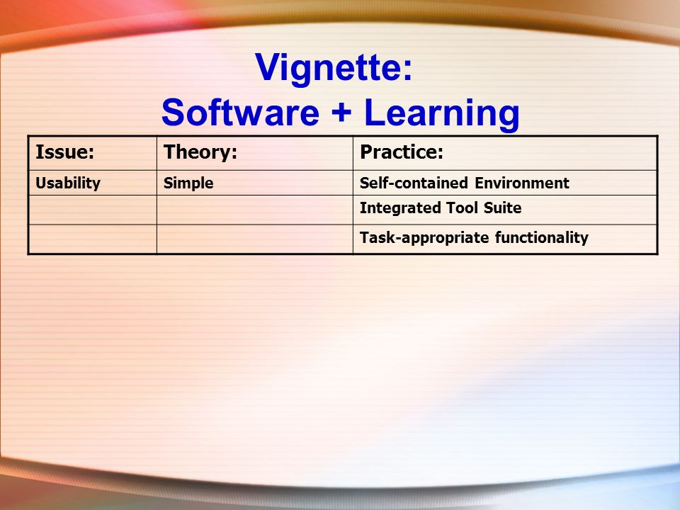 Vignette: Software + Learning Issue:Theory:Practice: UsabilitySimpleSelf-contained Environment Integrated Tool Suite Task-appropriate functionality