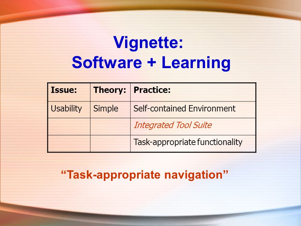 Vignette: Software + Learning Issue:Theory:Practice: UsabilitySimpleSelf-contained Environment Integrated Tool Suite Task-appropriate functionality Ta