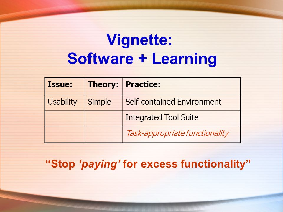 Vignette: Software + Learning Issue:Theory:Practice: UsabilitySimpleSelf-contained Environment Integrated Tool Suite Task-appropriate functionality St