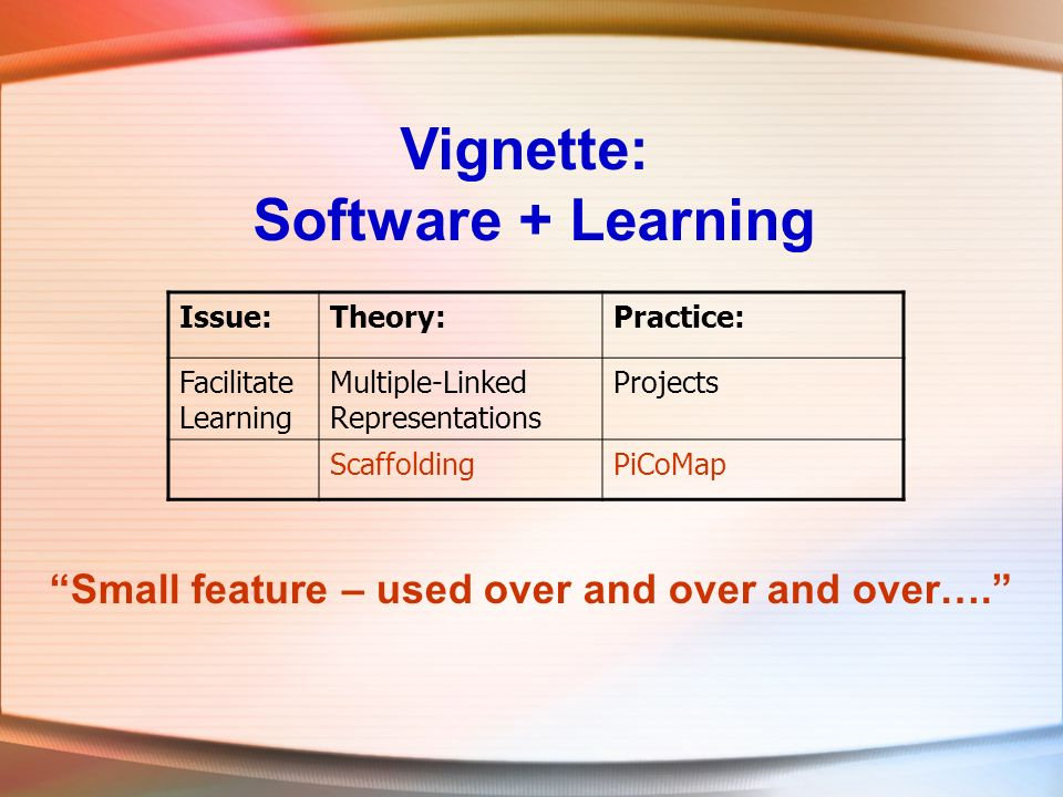 Vignette: Software + Learning Issue:Theory:Practice: Facilitate Learning Multiple-Linked Representations Projects ScaffoldingPiCoMap Small feature – u