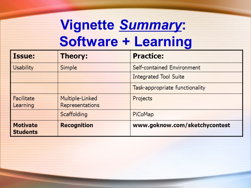 Vignette Summary: Software + Learning Issue:Theory:Practice: UsabilitySimpleSelf-contained Environment Integrated Tool Suite Task-appropriate function