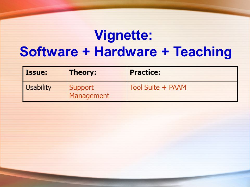 Vignette: Software + Hardware + Teaching Issue:Theory:Practice: UsabilitySupport Management Tool Suite + PAAM
