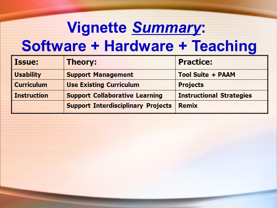 Vignette Summary: Software + Hardware + Teaching Issue:Theory:Practice: UsabilitySupport ManagementTool Suite + PAAM CurriculumUse Existing Curriculum